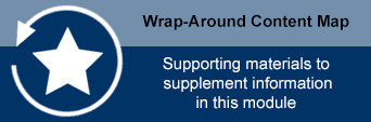 """Blue Wrap-Around Content Map image with text """"Supporting materials to supplement information in this module."""""""